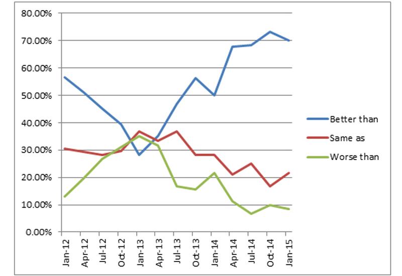 CEDA-survey-graph.jpg