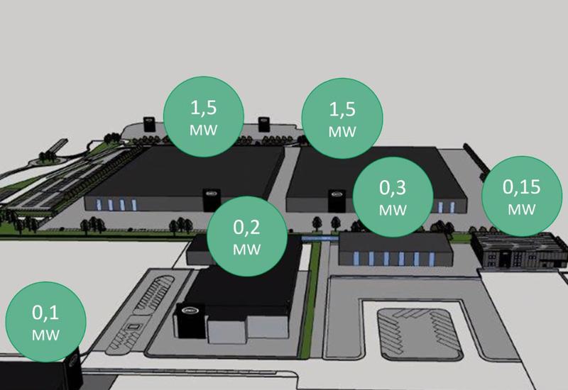 Unox factory energy generation crop